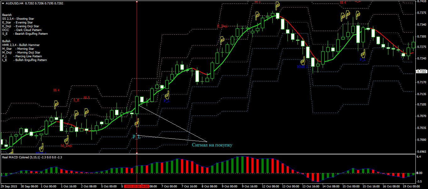 """Candlestick Trend Trading System"""