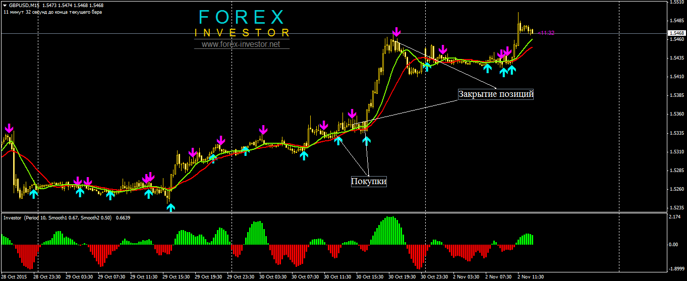 """En la exclusiva de Forex"""